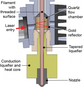 """This cutaway rendering of the novel MIT """"fast fused filament fabrication"""" (Fast FFF) printhead"""